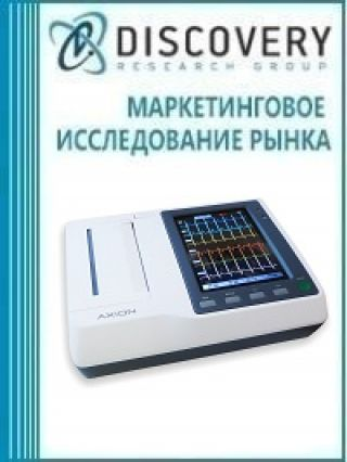 Анализ рынка электрокардиографов в России (с предоставлением базы импортно-экспортных операций)