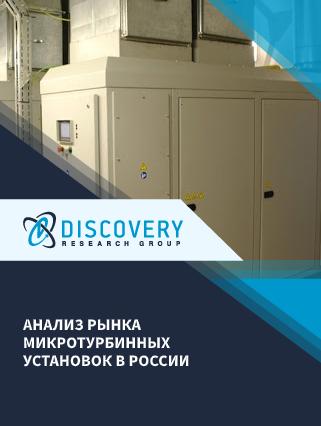 Анализ рынка микротурбинных установок мощностью 30-1000 кВт в России (с базой импорта-экспорта)