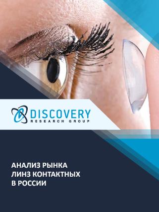 Анализ рынка контактных линз в России (с базой импорта-экспорта)