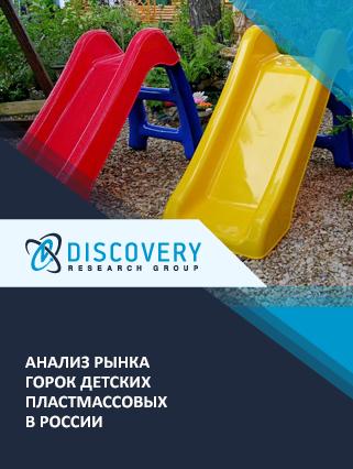 Анализ рынка горок детских пластмассовых в России