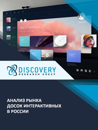 Анализ рынка досок интерактивных в России