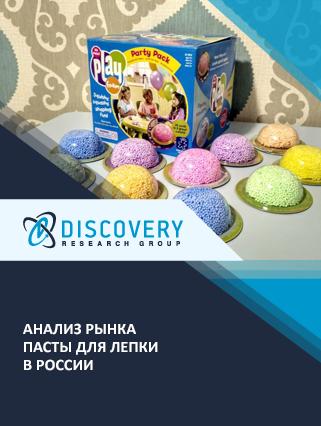Анализ рынка пасты для лепки в России