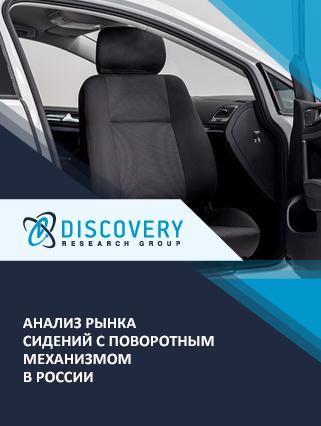Анализ рынка сидений с поворотным механизмом в России