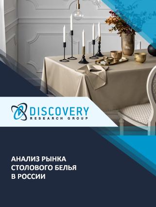 Анализ рынка столового белья в России (с базой импорта-экспорта)