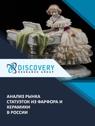 Анализ рынка статуэток из фарфора и керамики в России
