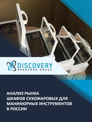 Анализ рынка шкафов сухожаровых для маникюрных инструментов в России