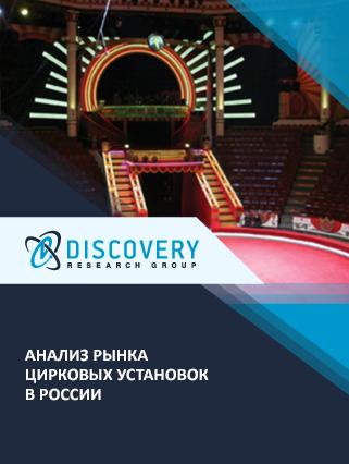 Анализ рынка цирковых установок в России