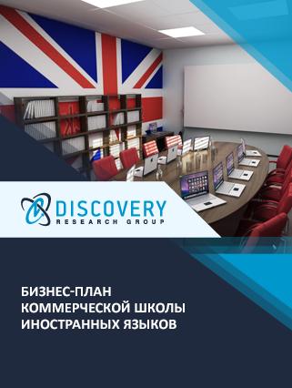 Бизнес-план коммерческой школы иностранных языков
