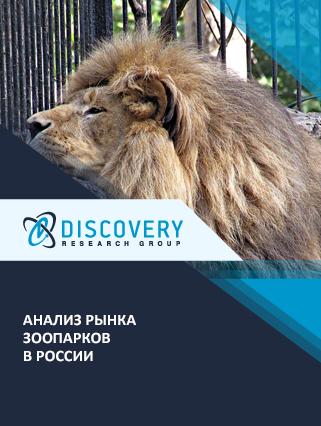Анализ рынка зоопарков в России