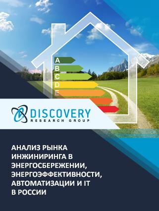 Анализ рынка инжиниринга в энергосбережении, энергоэффективности, автоматизации и IT в России