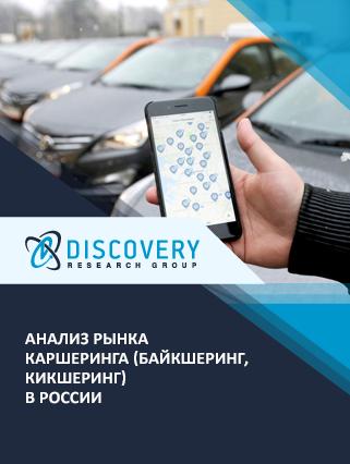 Анализ рынка каршеринга (байкшеринг, кикшеринг) в России