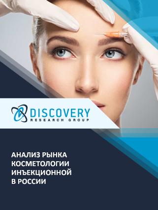 Анализ рынка косметологии инъекционной в России