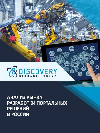 Анализ рынка разработки портальных решений в России
