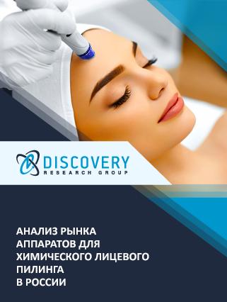 Анализ рынка аппаратов для химического лицевого пилинга в России