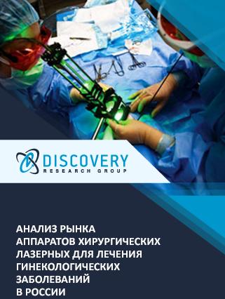 Анализ рынка аппаратов хирургических лазерных для лечения гинекологических заболеваний в России