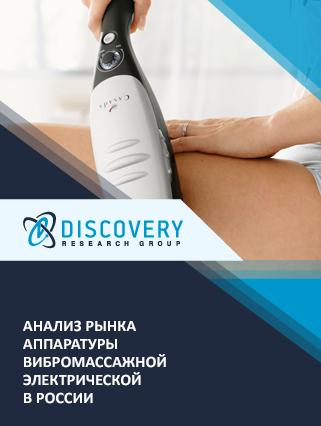 Анализ рынка аппаратуры вибромассажной электрической в России