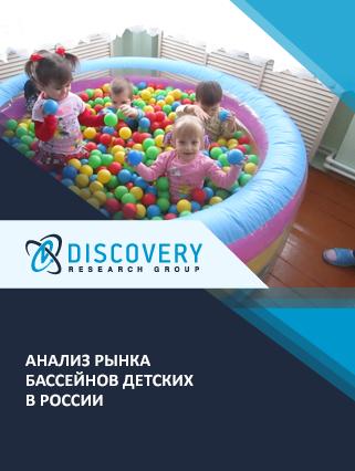 Анализ рынка бассейнов детских в России