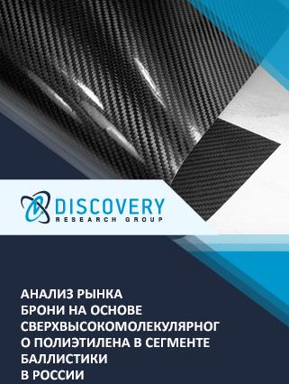 Анализ рынка брони на основе сверхвысокомолекулярного полиэтилена в сегменте баллистики в России