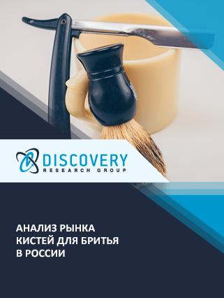 Анализ рынка кистей для бритья в России