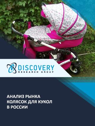 Анализ рынка колясок для кукол в России