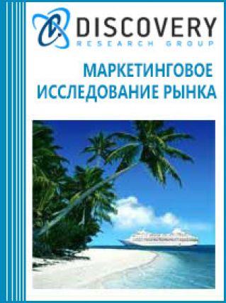 Анализ рынка туризма в России