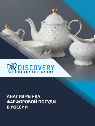 Анализ рынка фарфоровой посуды в России (с базой импорта-экспорта)