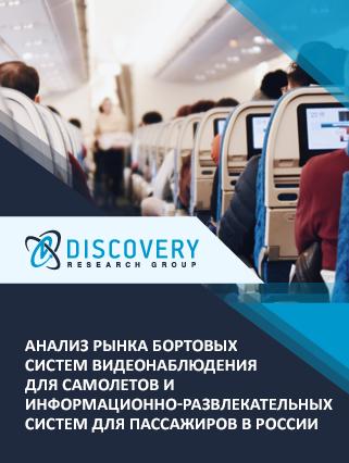 Анализ рынка бортовых систем видеонаблюдения для самолетов и информационно-развлекательных систем для пассажиров в России