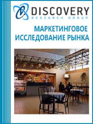 Анализ рынка общественного питания в Новосибирске