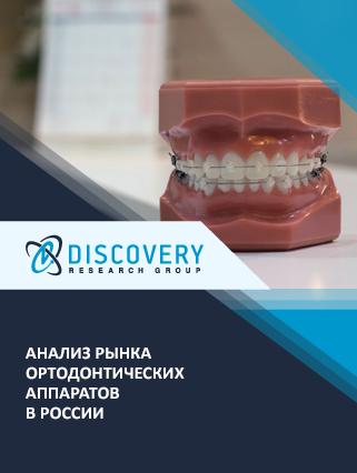 Анализ рынка ортодонтических аппаратов в России (с базой импорта-экспорта)