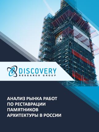 Анализ рынка работ по реставрации памятников архитектуры в России