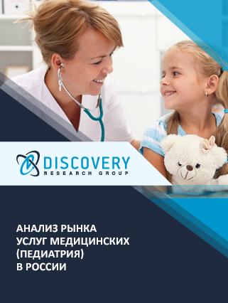Маркетинговое исследование - Анализ рынка услуг медицинских (педиатрия) в России