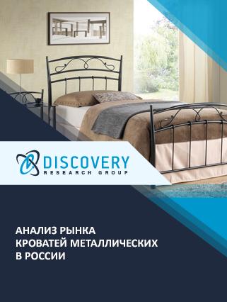 Анализ рынка кроватей металлических в России
