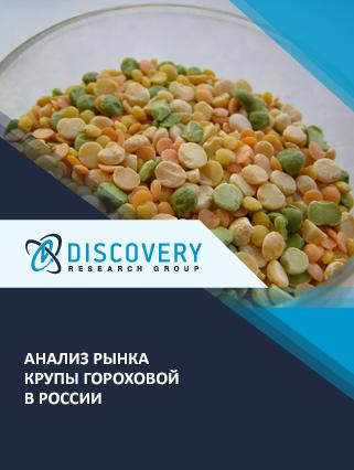 Маркетинговое исследование - Анализ рынка крупы гороховой в России