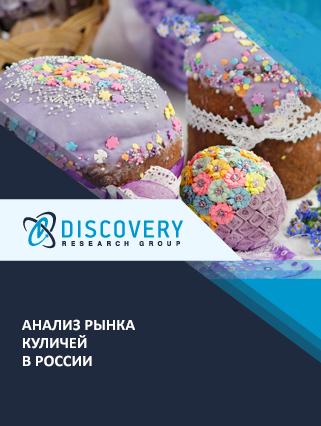 Анализ рынка куличей в России