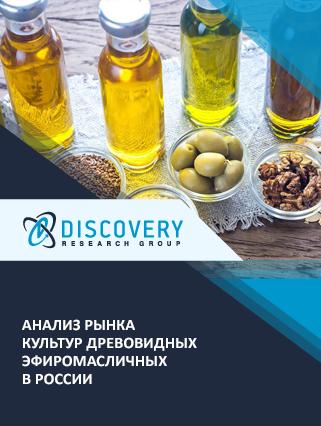 Маркетинговое исследование - Анализ рынка культур древовидных эфиромасличных в России