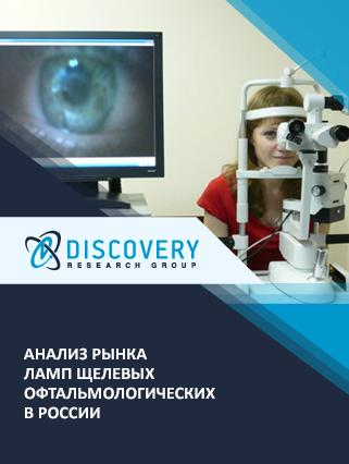 Маркетинговое исследование - Анализ рынка ламп щелевых офтальмологических в России