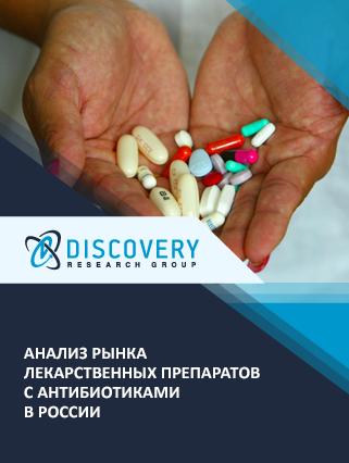 Маркетинговое исследование - Анализ рынка лекарственных препаратов с антибиотиками в России