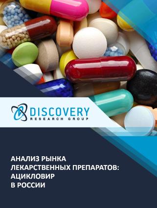 Анализ рынка лекарственных препаратов: ацикловир в России