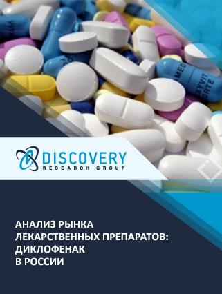 Анализ рынка лекарственных препаратов: диклофенак в России