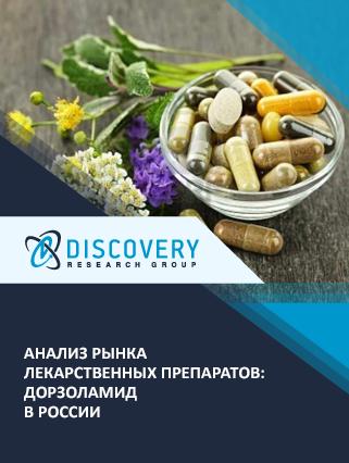 Анализ рынка лекарственных препаратов: дорзоламид в России