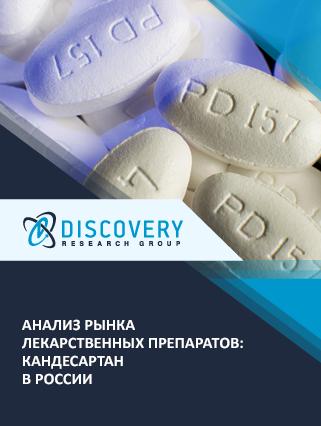 Анализ рынка лекарственных препаратов: кандесартан в России