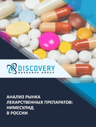 Анализ рынка лекарственных препаратов: нимесулид в России