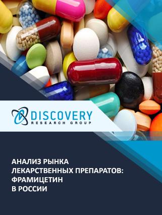 Анализ рынка лекарственных препаратов: фрамицетин в России