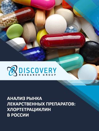 Анализ рынка лекарственных препаратов: хлортетрациклин в России