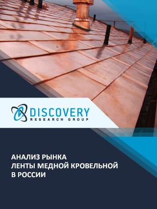 Маркетинговое исследование - Анализ рынка ленты медной кровельной в России