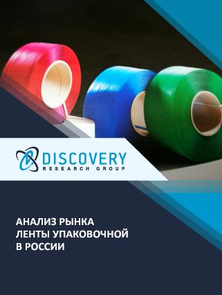 Анализ рынка ленты упаковочной в России