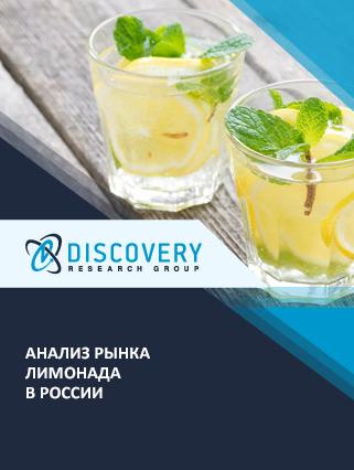Анализ рынка лимонада в России