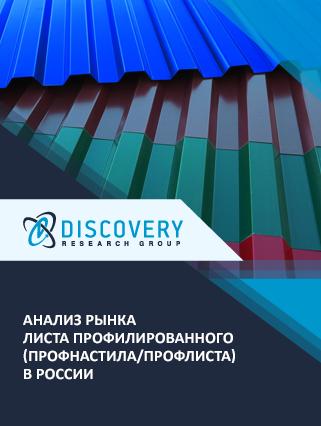 Маркетинговое исследование - Анализ рынка листа профилированного (профнастила/профлиста) в России