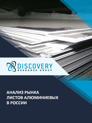 Анализ рынка листов алюминиевых в России