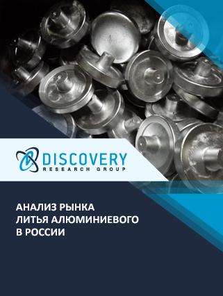 Анализ рынка литья алюминиевого в России